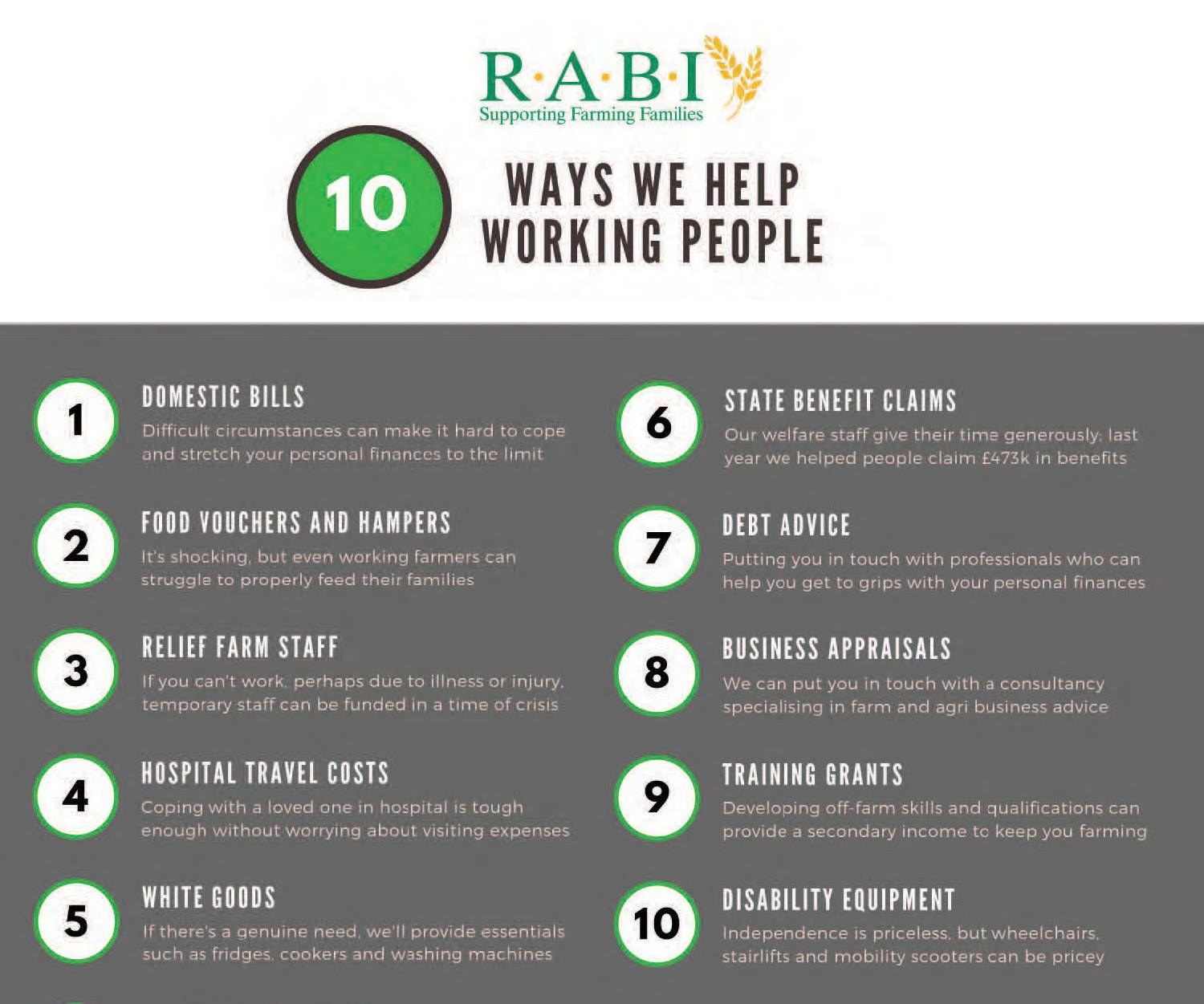 R.A.B.I Charity Information